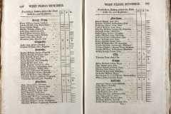 1802-West-Flegg-Poll-Book-