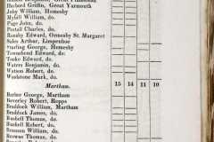1837-West-Flegg-Poll-Register